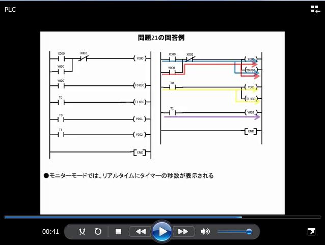 ラダープログラム回答例の解説