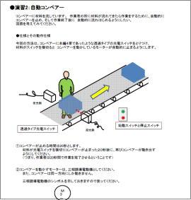 シーケンス回路設計の画像